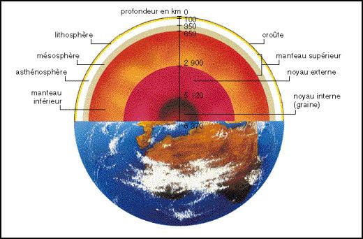 Découpe du Globe terrestre